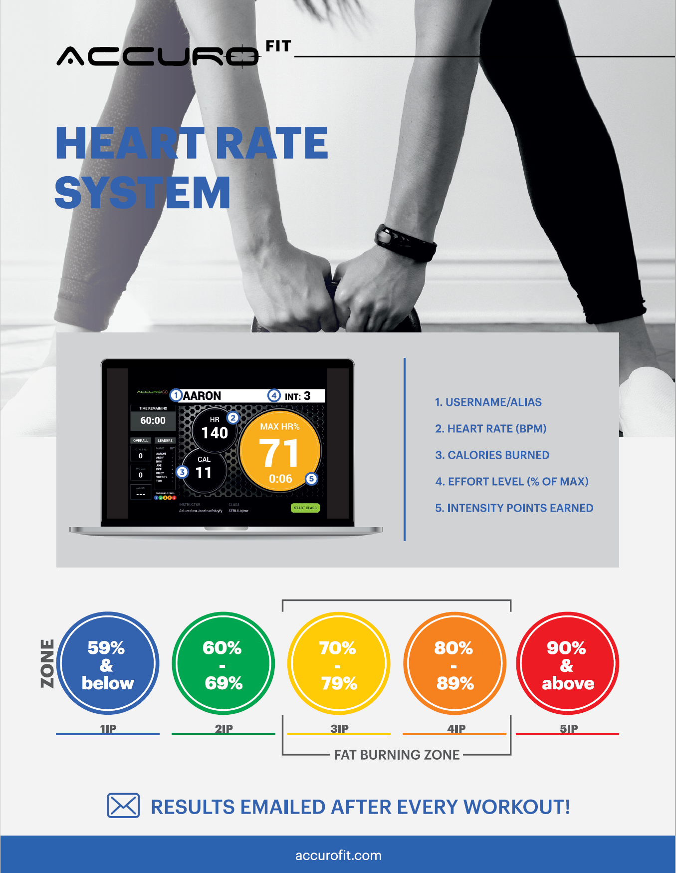 Heart Rate System